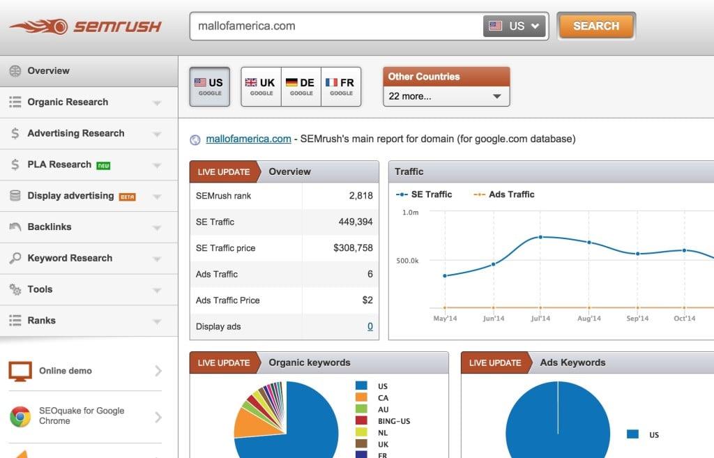 SEM Rush - Keyword Research Tools Reviewed