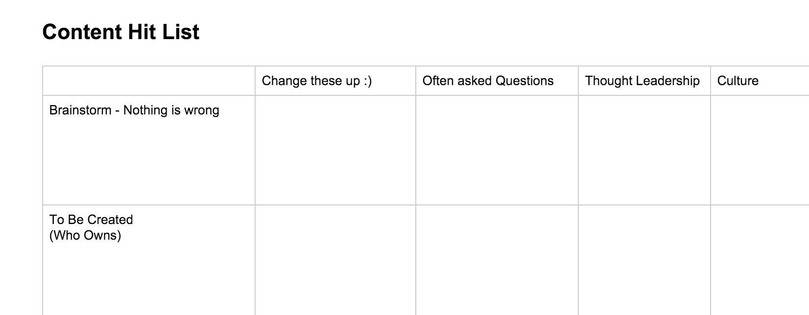 Content Hit List - Content Calendar tools and templates