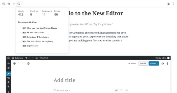 Tiny MCE vs. Gutenberg