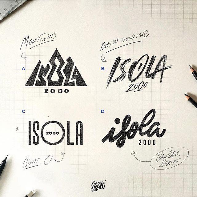 branding-ideation