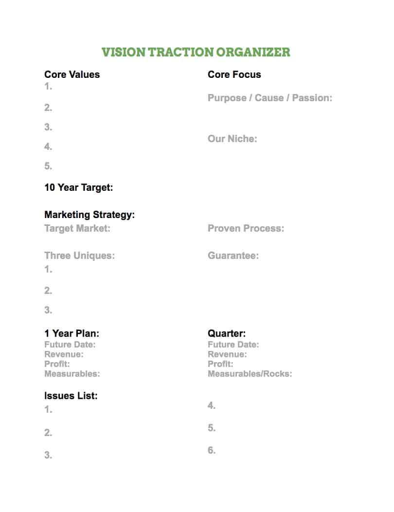 Google Docs vision traction Organizer