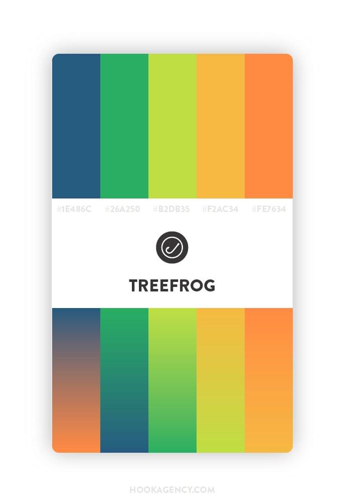 Bright Treefrog Kids Room Color Palette 2020