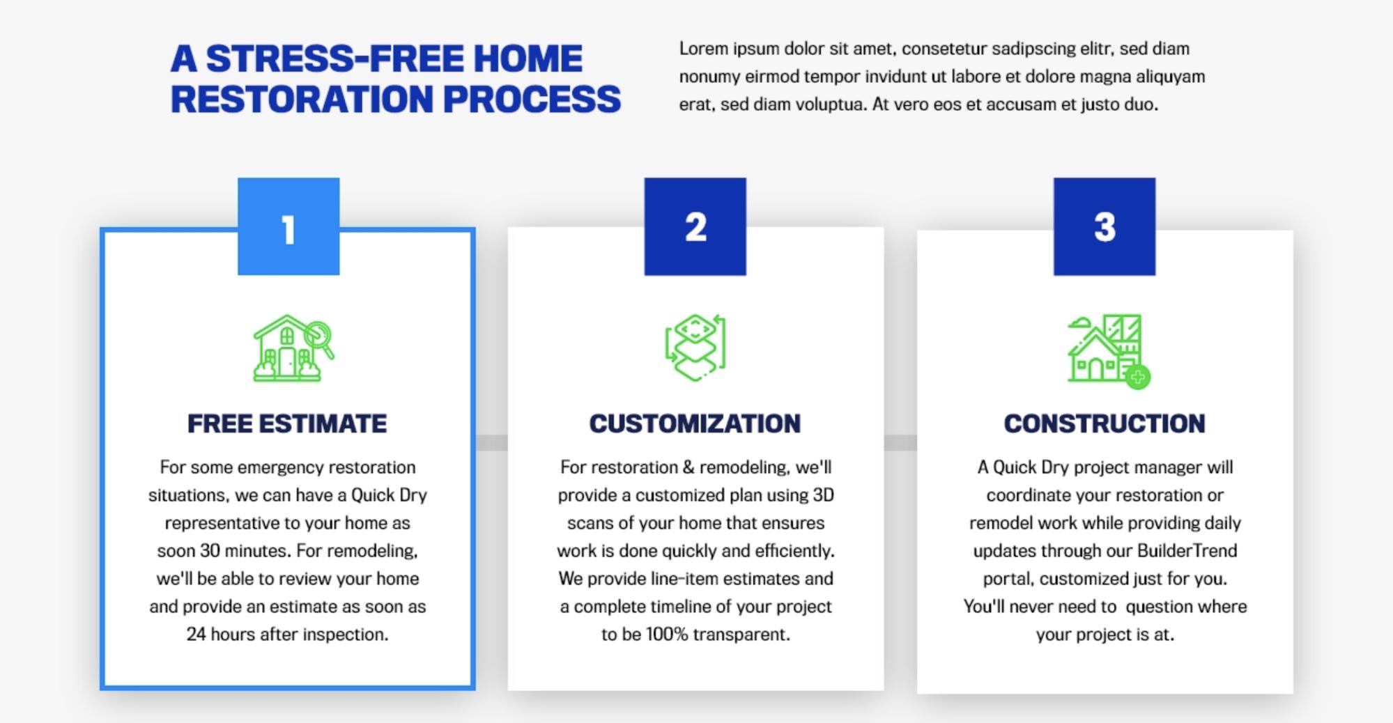 Simplicity - persuasive website design