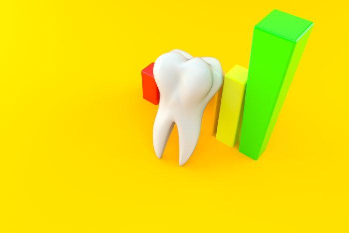dentistry statistics