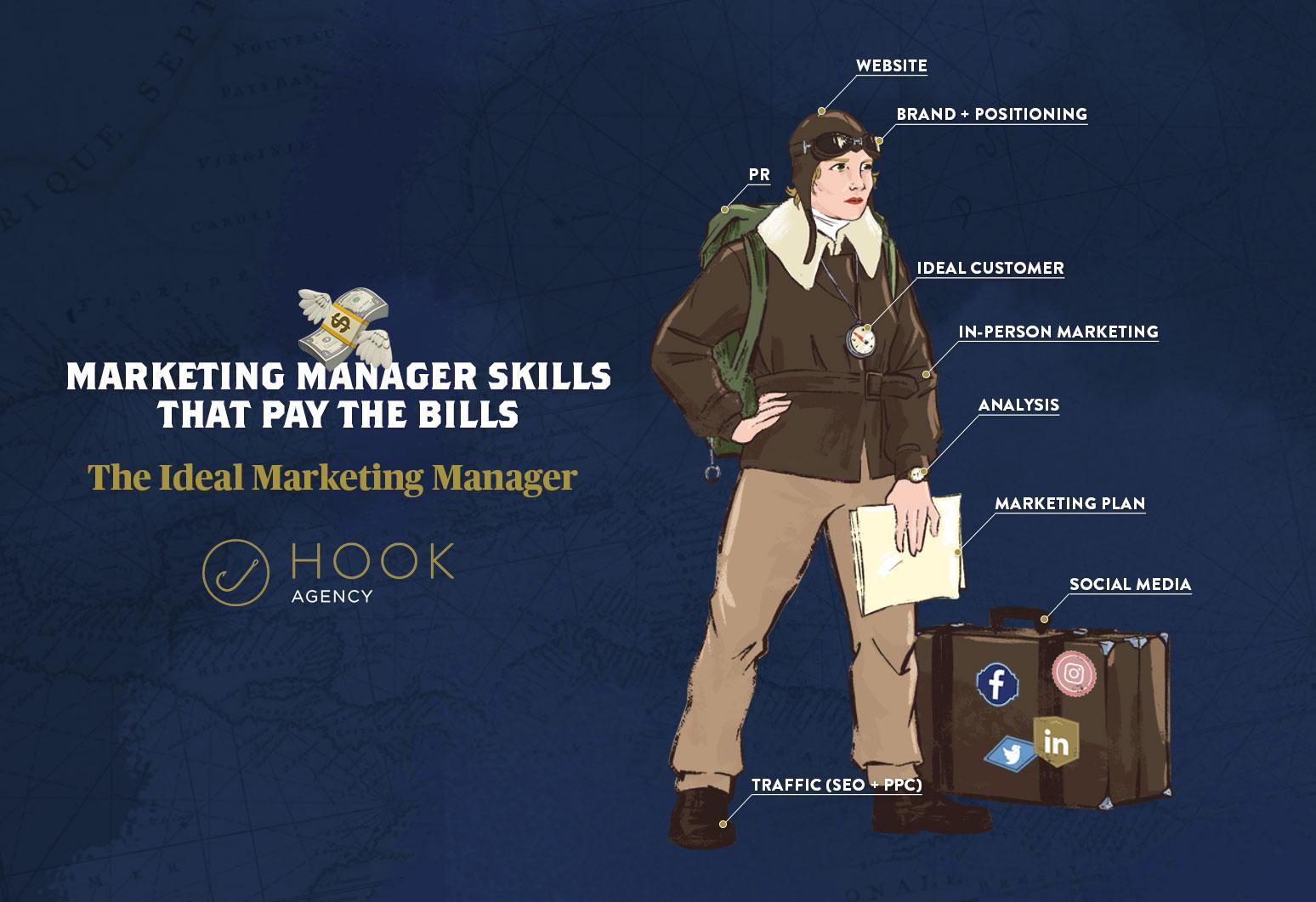Ideal Marketing Manager - Desktop