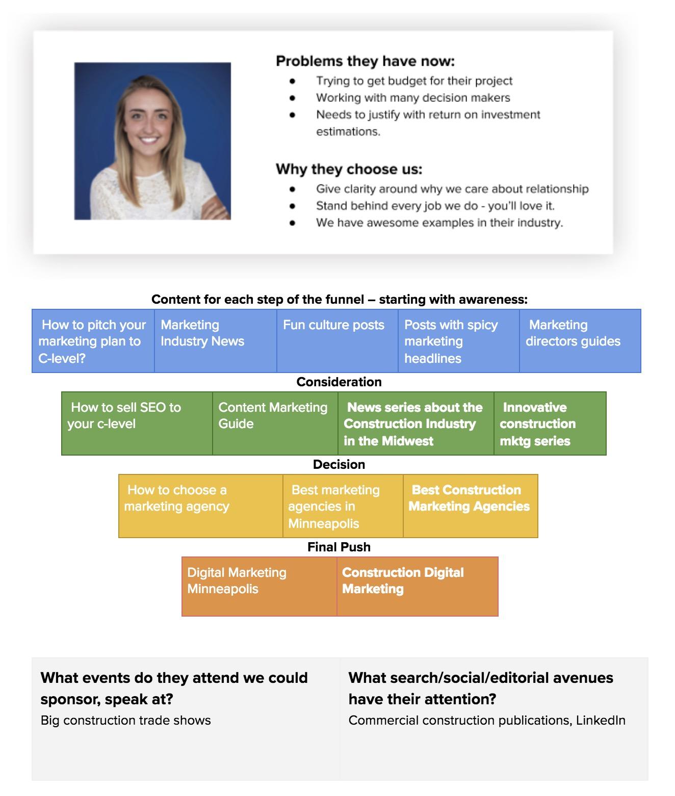 Ideal Marketing Manager Skills