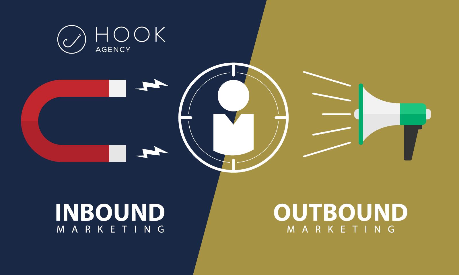 Inbound Vs. Outbound marketing examples