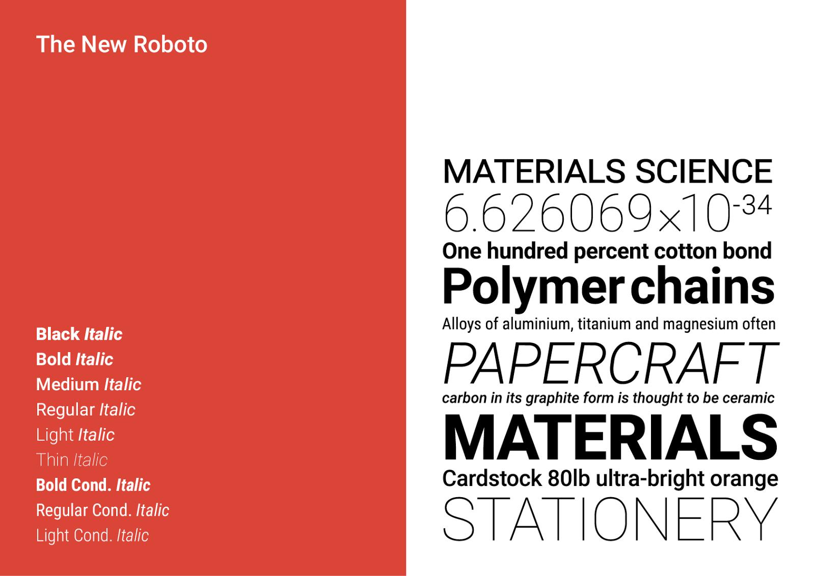 Roboto Font Free Google 2021 Aesthetic instagram font