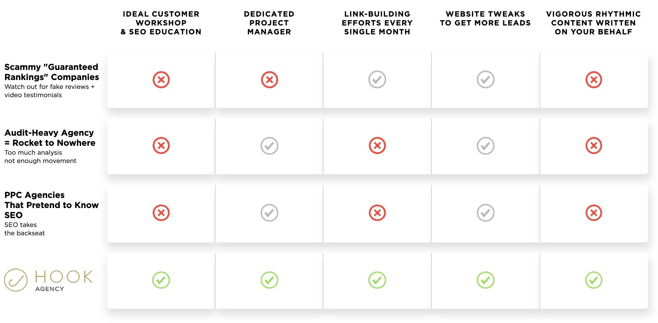 Comparison Grid - Hook Agency
